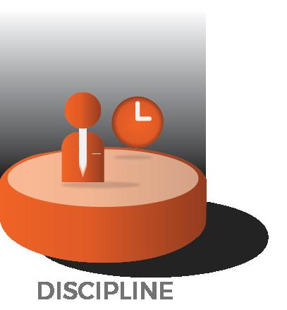Eduauraa Pillar - Discipline
