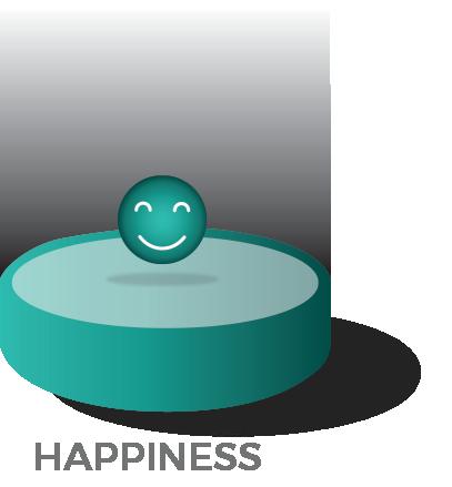 Eduauraa Pillar - Happiness