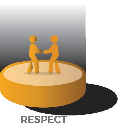 Eduauraa Pillar - Respect