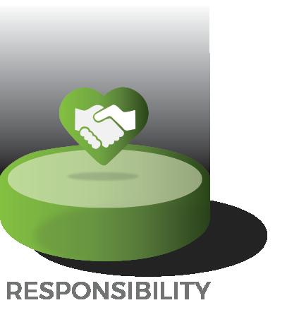 Eduauraa Pillar - Responsibilty