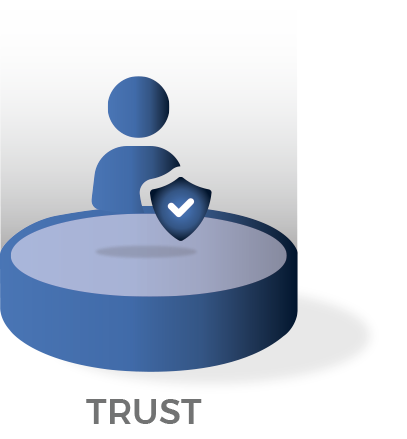 Eduauraa Pillar - Trust