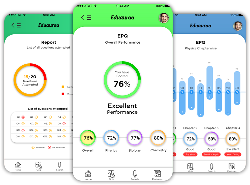 Eduauraa App EPQ - Eduauraa Proficient Quotient Screen